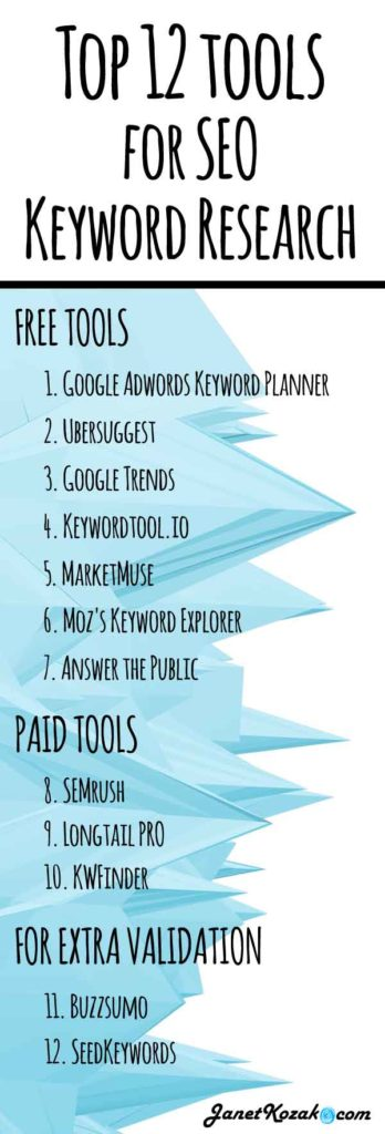 SEO keyword research tools infographic